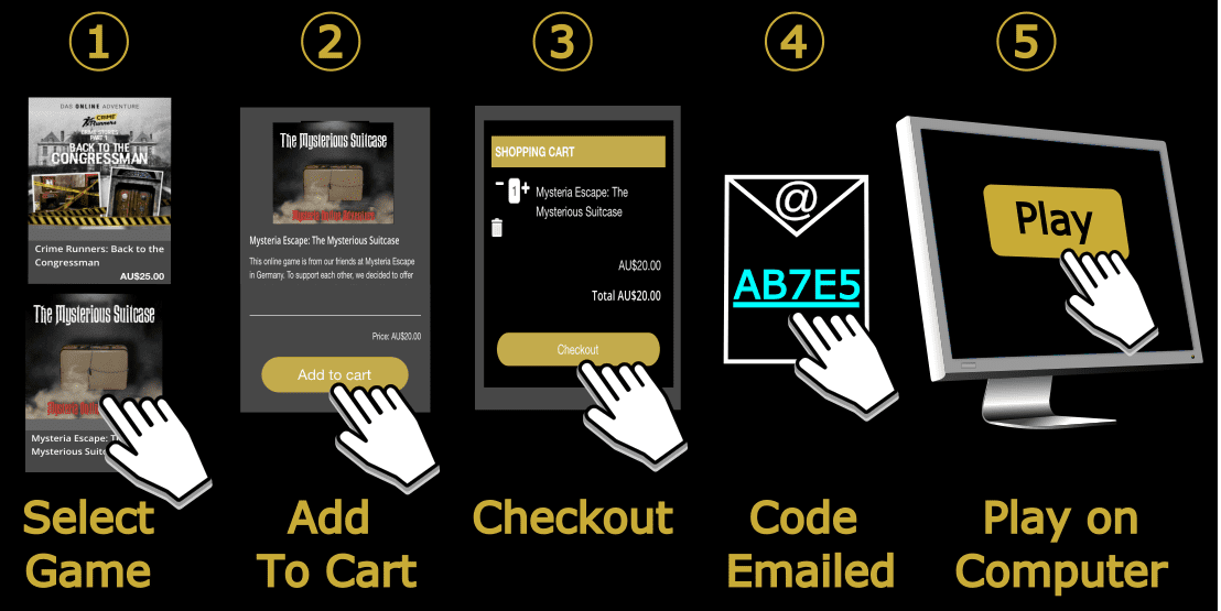 Online Game Order Process